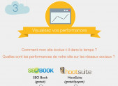 Infographie : 25 outils SEO